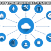 How has IoT revolutionized the Real Estate Industry